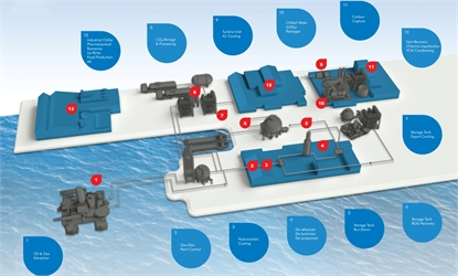 refrigeration plant map with numbered points that explain what each structure is.